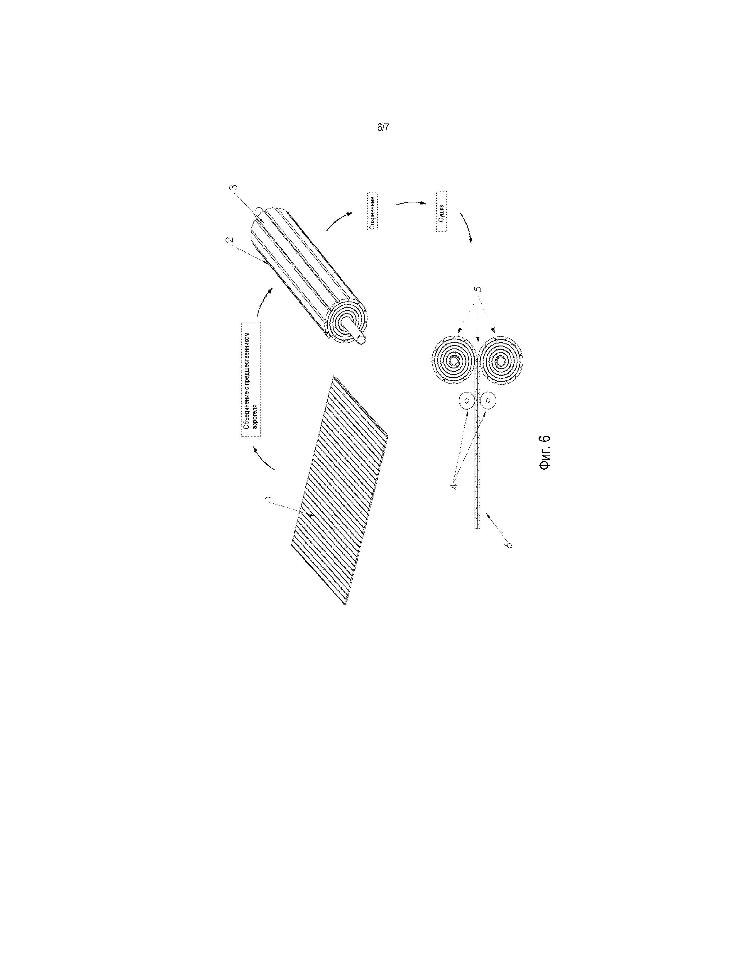 Сегментированные гелевые композиты и жесткие панели, изготовленные из них