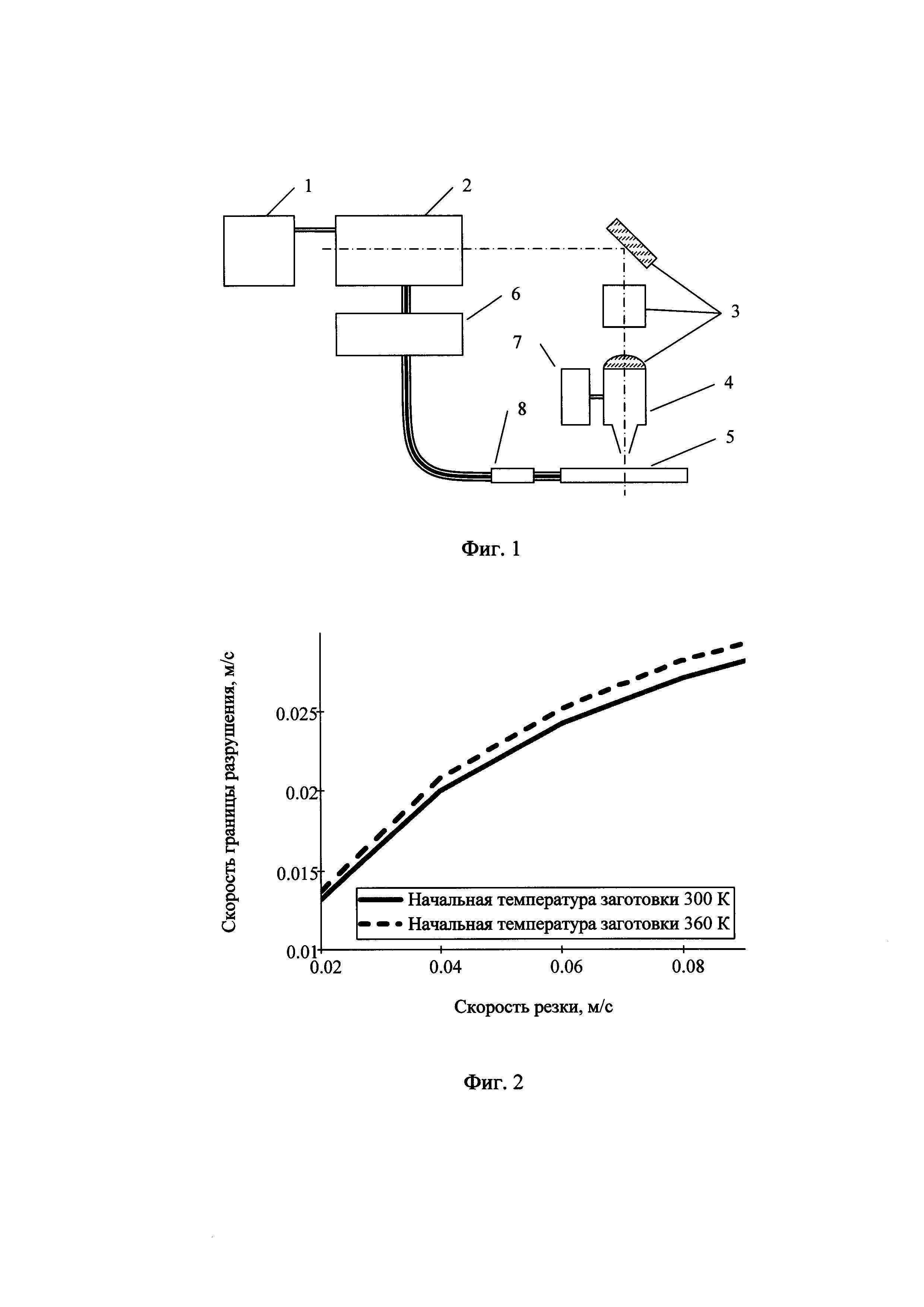 Энергоэффективное устройство лазерной резки материалов