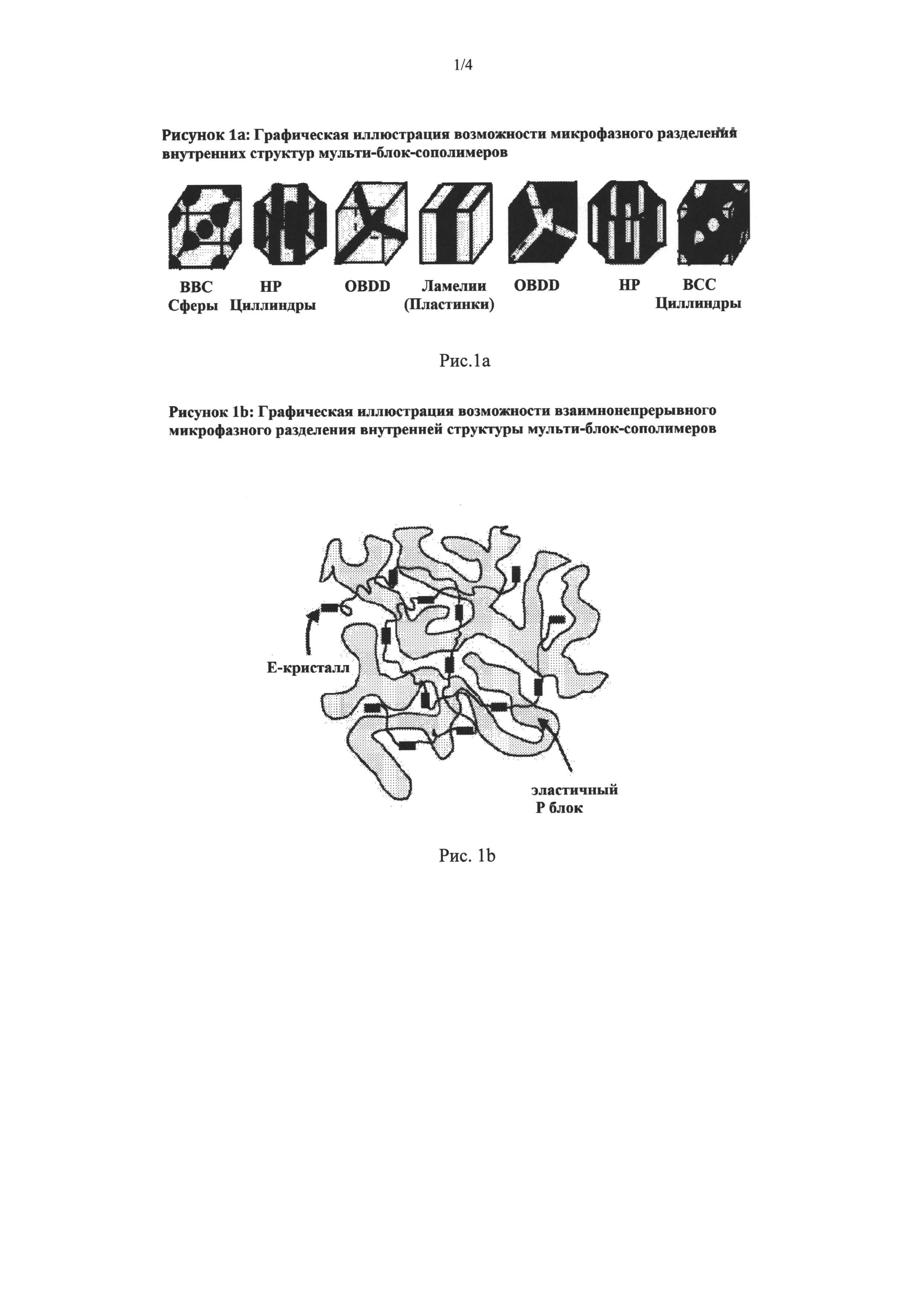 Жевательная резинка (варианты) и гуммиоснова жевательной резинки (варианты)