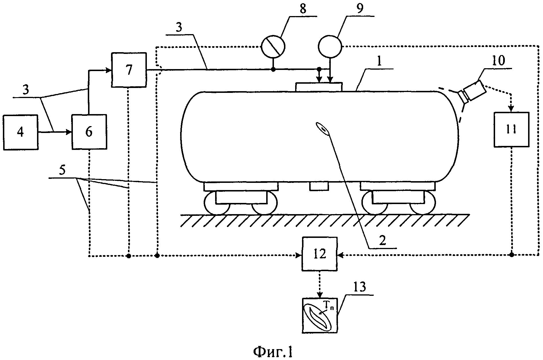 Способ теплового контроля герметичности крупногабаритного сосуда