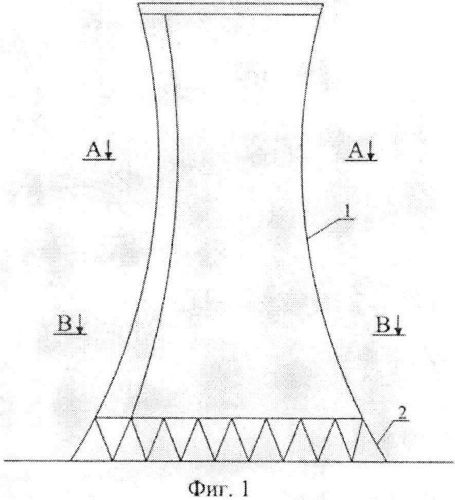 Вытяжная башня градирни