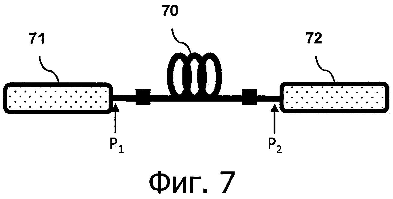Широкополосное многомодовое оптоволокно, оптимизированное для многомодовых и одномодовых передач