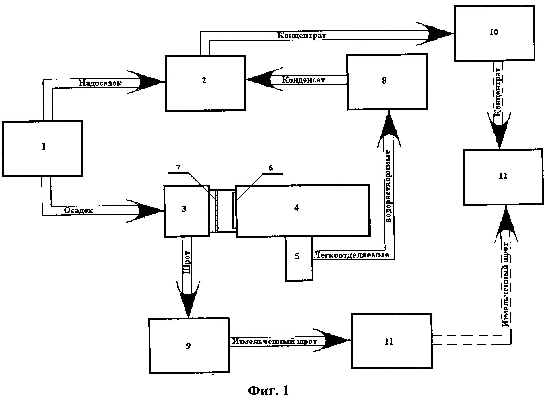 Способ получения концентрата сапропеля